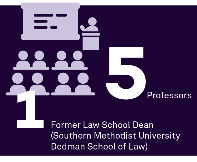 5 professors; 1 former law school dean (Southern Methodist University Dedman School of Law