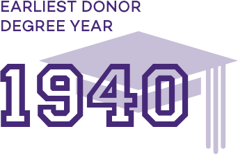Infographic: Earliest donor degree year 1940