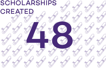 Infographic: 18 scholarships created